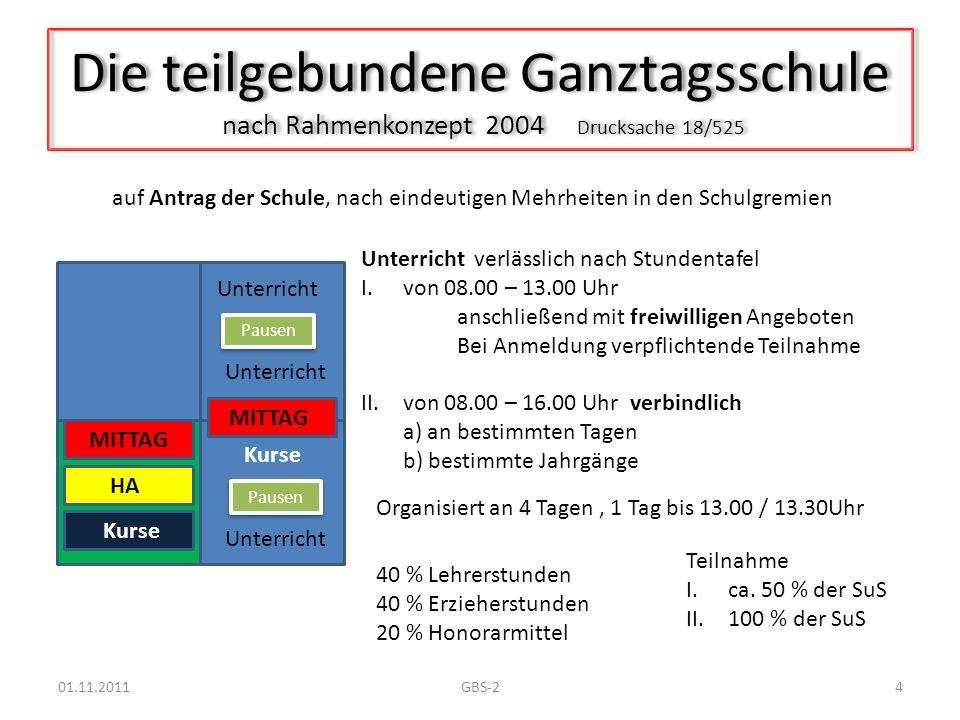 Die teilgebundene Ganztagsschule nach Rahmenkonzept 2004 Drucksache 18/525 Unterricht verlässlich nach Stundentafel I.von 08.00 – 13.00 Uhr anschließe