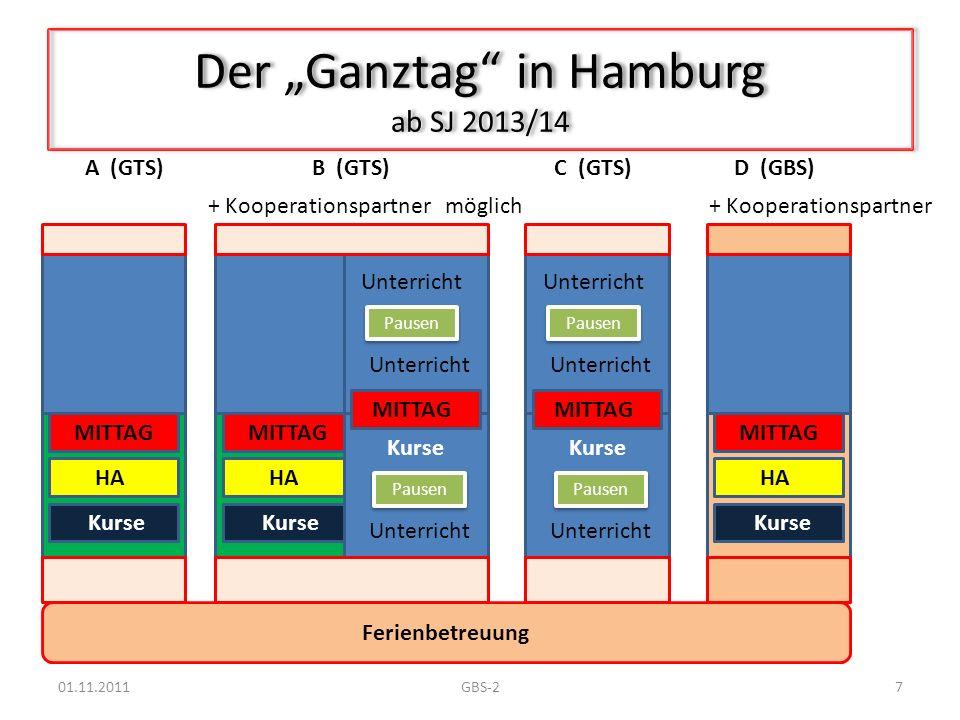 Der Ganztag in Hamburg ab SJ 2013/14 MITTAG HA Kurse MITTAG HA Kurse MITTAG Kurse Unterricht Pausen MITTAG Kurse Unterricht Pausen MITTAG HA Kurse MIT