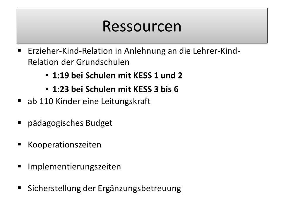 Ressource Erzieher-Kind-Relation in Anlehnung an die Lehrer-Kind- Relation der Grundschulen 1:19 bei Schulen mit KESS 1 und 2 1:23 bei Schulen mit KES