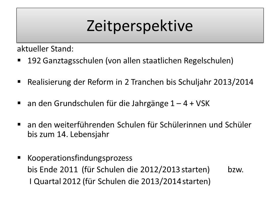Zeitperspektive aktueller Stand: 192 Ganztagsschulen (von allen staatlichen Regelschulen) Realisierung der Reform in 2 Tranchen bis Schuljahr 2013/201