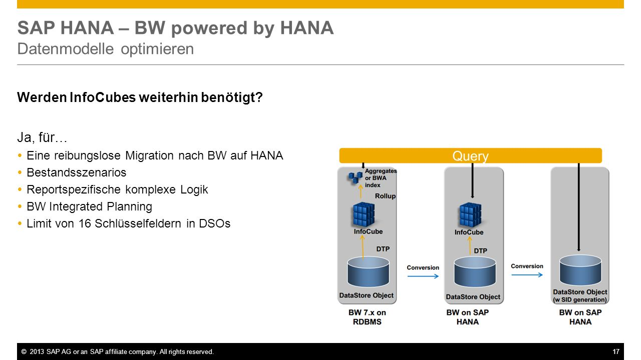 ©2013 SAP AG or an SAP affiliate company. All rights reserved.17 SAP HANA – BW powered by HANA Datenmodelle optimieren Werden InfoCubes weiterhin benö