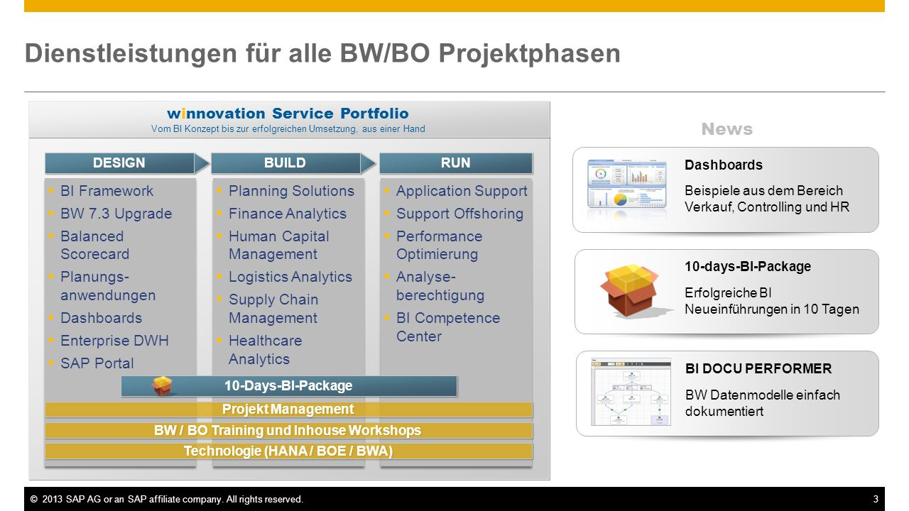 ©2013 SAP AG or an SAP affiliate company. All rights reserved.3 Dienstleistungen für alle BW/BO Projektphasen BI Framework BW 7.3 Upgrade Balanced Sco