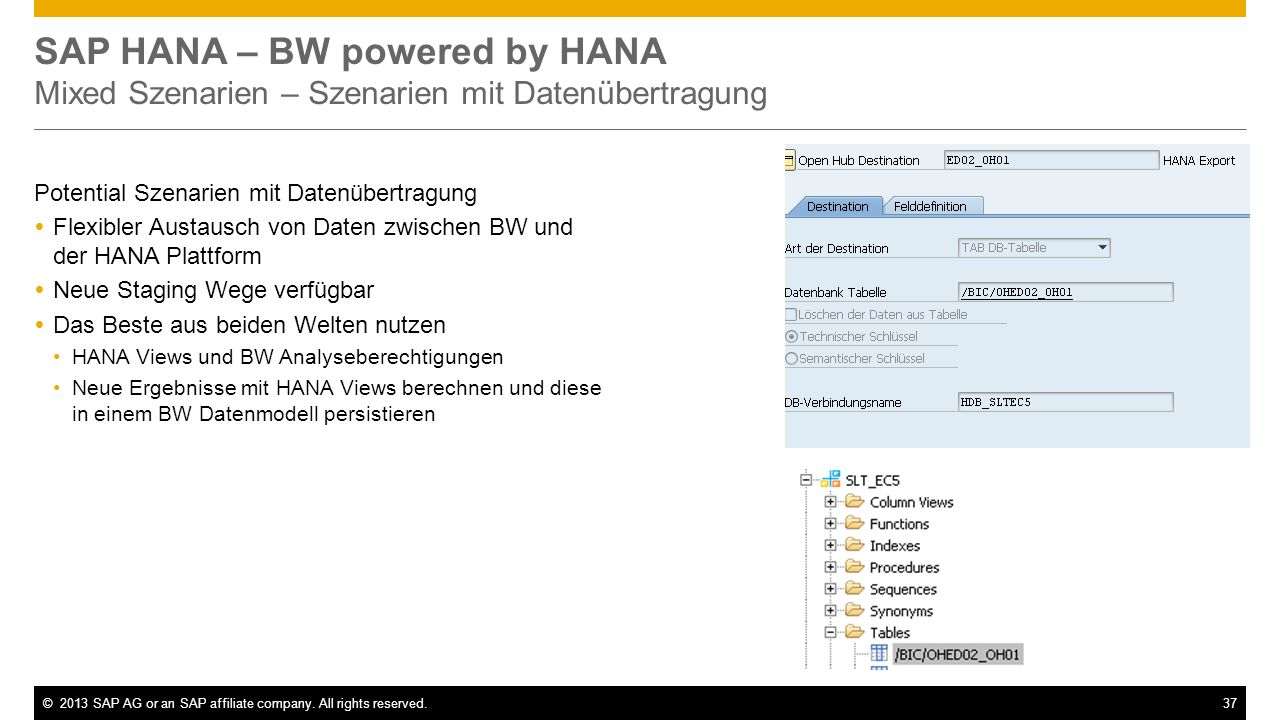 ©2013 SAP AG or an SAP affiliate company. All rights reserved.37 SAP HANA – BW powered by HANA Mixed Szenarien – Szenarien mit Datenübertragung Potent
