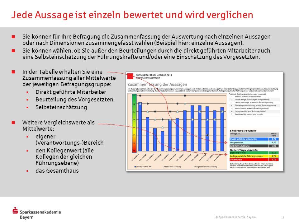 © Sparkassenakademie Bayern 11 Jede Aussage ist einzeln bewertet und wird verglichen Sie können für Ihre Befragung die Zusammenfassung der Auswertung