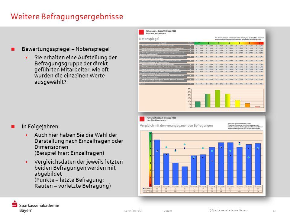 © Sparkassenakademie Bayern Autor / BereichDatum13 Weitere Befragungsergebnisse Bewertungsspiegel – Notenspiegel Sie erhalten eine Aufstellung der Bef