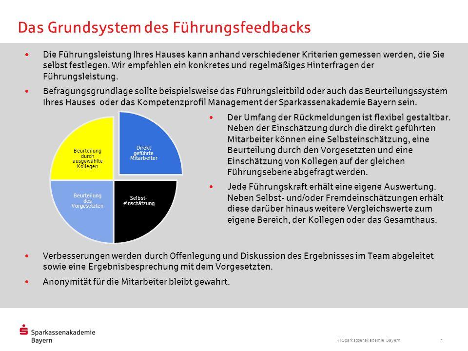 © Sparkassenakademie Bayern 2 Das Grundsystem des Führungsfeedbacks Die Führungsleistung Ihres Hauses kann anhand verschiedener Kriterien gemessen wer
