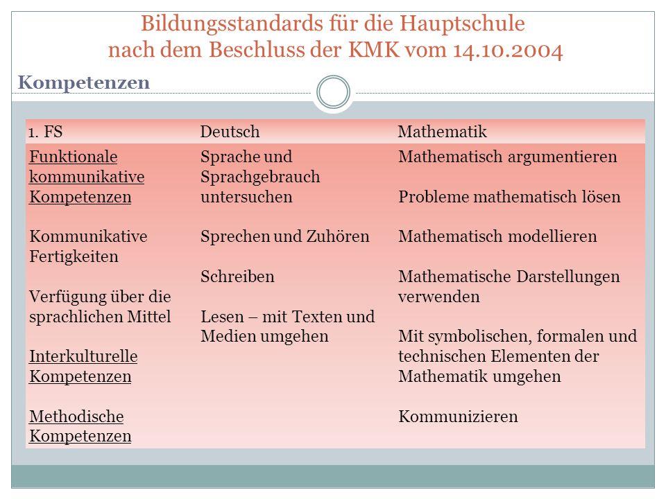 Bildungsstandards für die Hauptschule nach dem Beschluss der KMK vom 14.10.2004 Kompetenzen 1. FSDeutschMathematik Funktionale kommunikative Kompetenz
