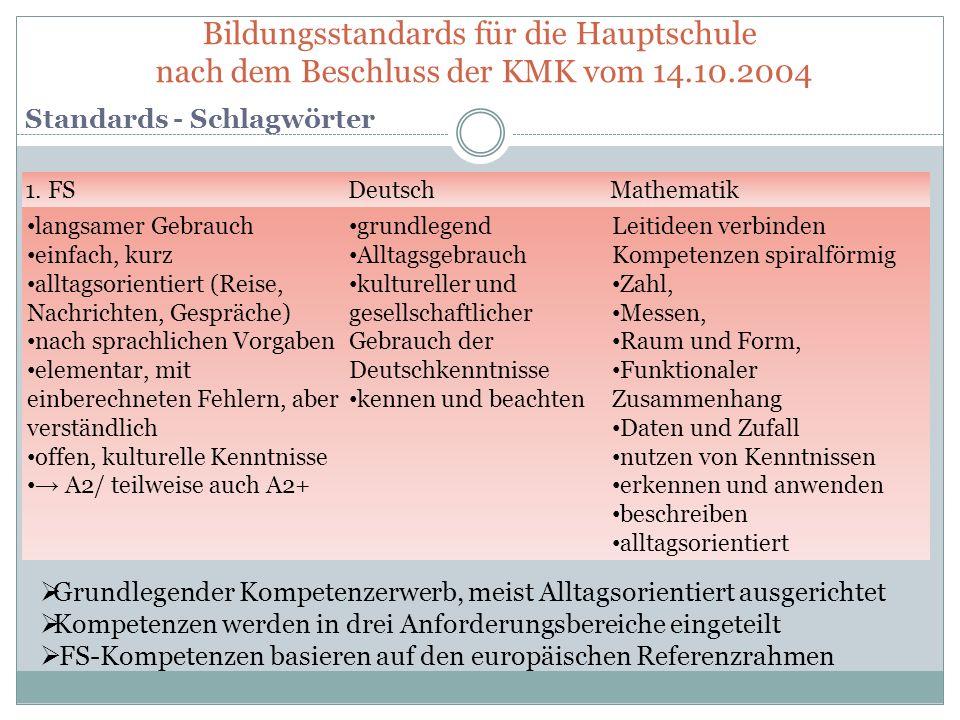 Bildungsstandards für die Hauptschule nach dem Beschluss der KMK vom 14.10.2004 Standards - Schlagwörter 1. FSDeutschMathematik langsamer Gebrauch ein