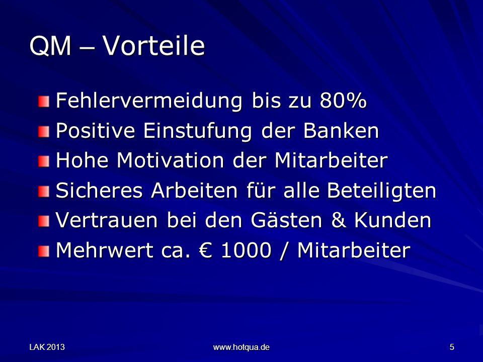 LAK 2013 www.hotqua.de 5 QM – Vorteile Fehlervermeidung bis zu 80% Positive Einstufung der Banken Hohe Motivation der Mitarbeiter Sicheres Arbeiten für alle Beteiligten Vertrauen bei den Gästen & Kunden Mehrwert ca.
