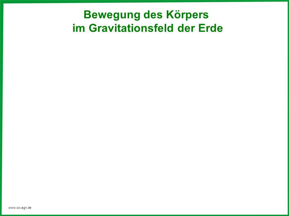 www.cc-agri.de Wurfparabel – Aufgabe v p = m / s t = s