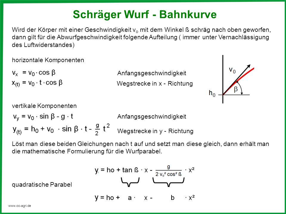 www.cc-agri.de Wird der Körper mit einer Geschwindigkeit v o mit dem Winkel ß schräg nach oben geworfen, dann gilt für die Abwurfgeschwindigkeit folge