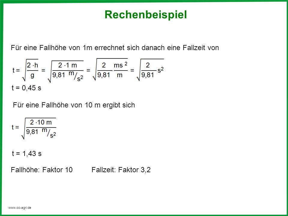 www.cc-agri.de Für eine Fallhöhe von 1m errechnet sich danach eine Fallzeit von t = 1,43 s Fallhöhe: Faktor 10 Fallzeit: Faktor 3,2 t = 0,45 s Für ein