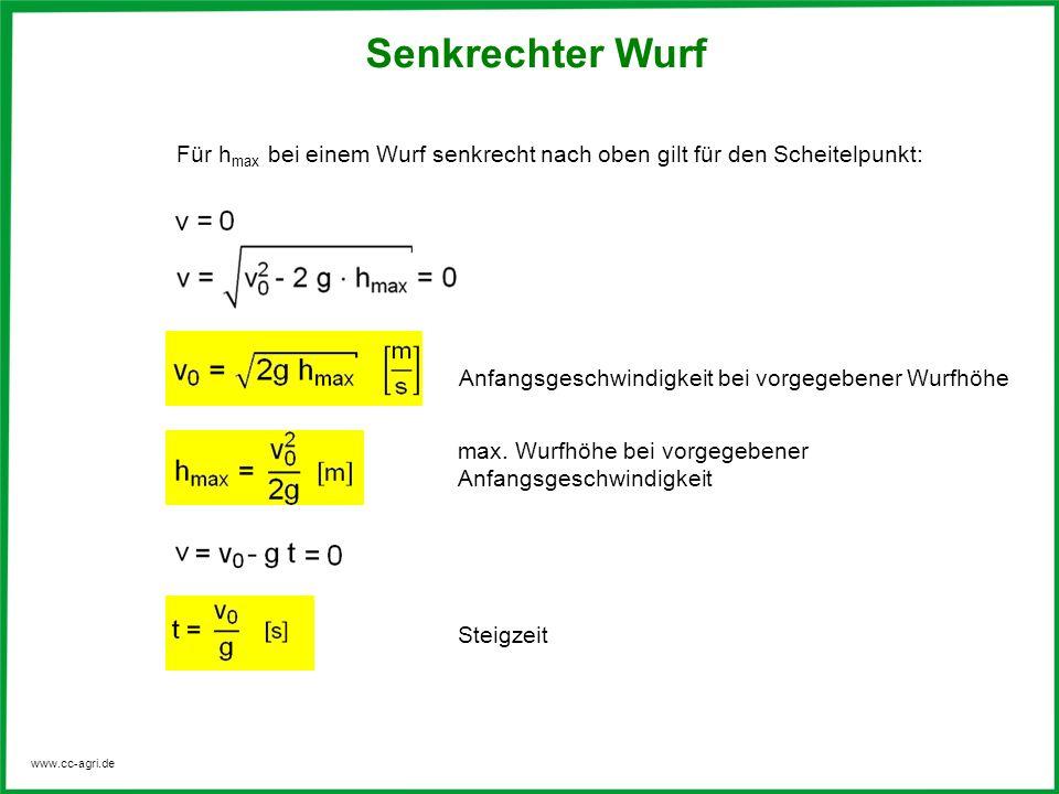 www.cc-agri.de Senkrechter Wurf Anfangsgeschwindigkeit bei vorgegebener Wurfhöhe max. Wurfhöhe bei vorgegebener Anfangsgeschwindigkeit Steigzeit Für h