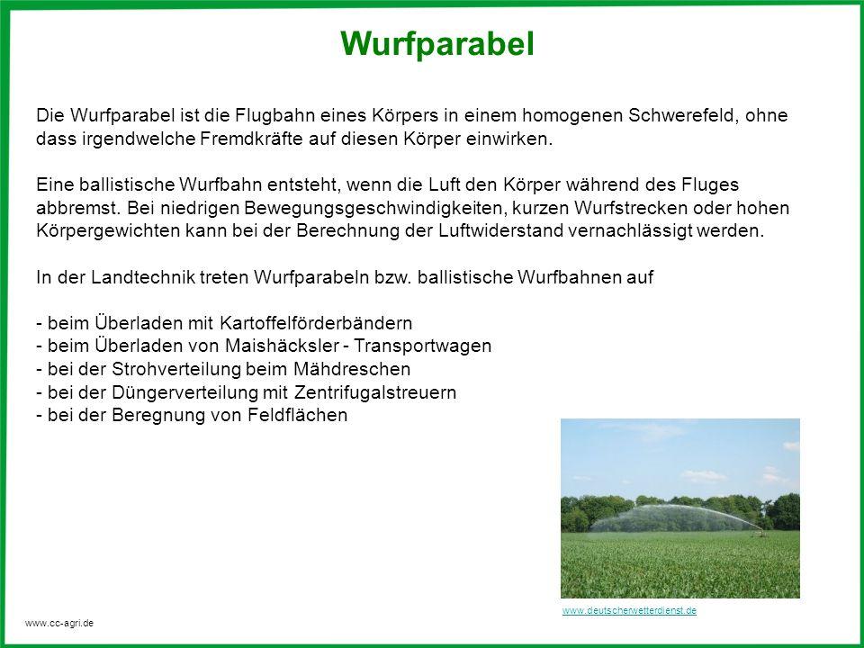 www.cc-agri.de Der Kurvenverlauf der Wurfparabel beim horizontalen Abwurf ergibt sich durch Überlagerung einer horizontalen Geschwindigkeitskomponente und einer vertikalen Geschwindigkeitskomponente.