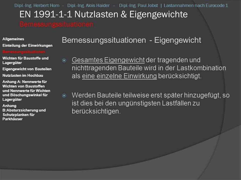EN 1991-1-1 Nutzlasten & Eigengewichte Nutzlasten im Hochbau Allgemeines Einteilung der Einwirkungen Bemessungssituationen Wichten für Baustoffe und Lagergüter Eigengewicht von Bauteilen Nutzlasten im Hochbau Anhang A: Nennwerte für Wichten von Baustoffen und Nennwerte für Wichten und Böschungswinkel für Lagergüter Anhang B:Absturzsicherung und Schutzplanken für Parkhäuser ÖNORM EN 1991-1-1: Dachkonstruktionen ÖNORM B 1991-1-1: ÖNORM EN 1991-1-1: Dipl.-Ing.