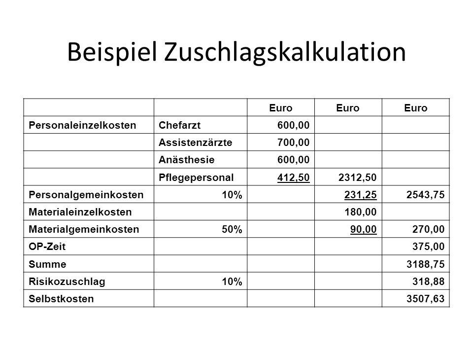 Beispiel Zuschlagskalkulation Euro PersonaleinzelkostenChefarzt600,00 Assistenzärzte700,00 Anästhesie600,00 Pflegepersonal412,502312,50 Personalgemein