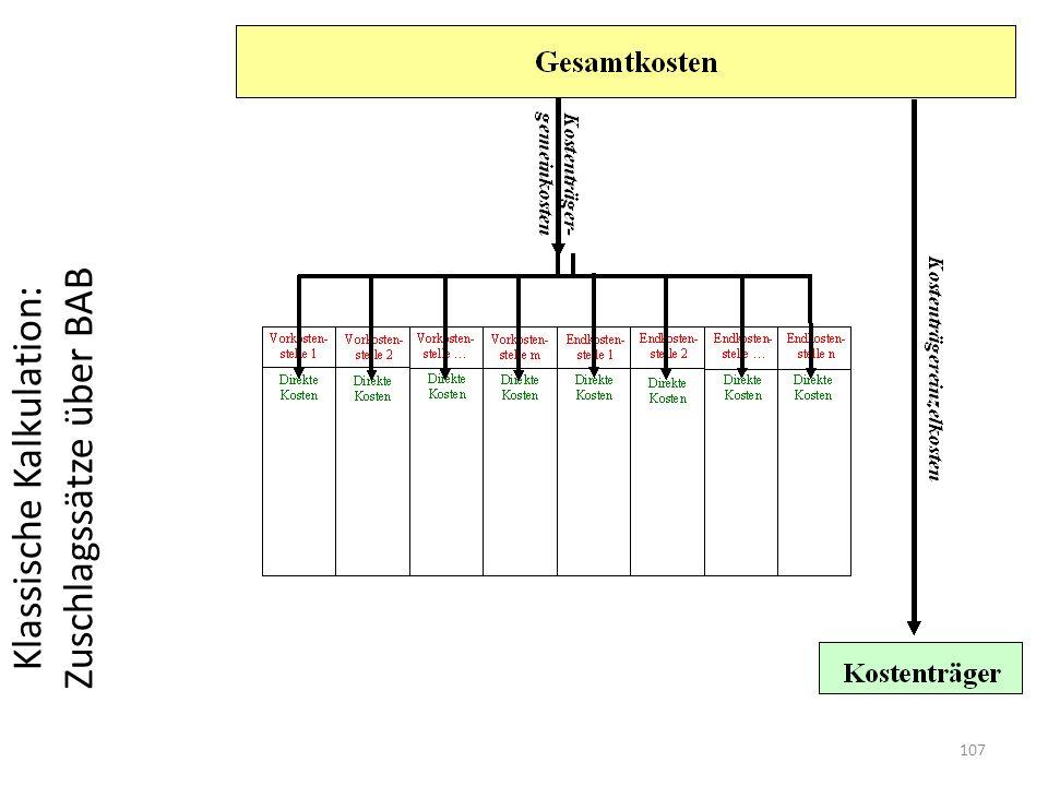 Klassische Kalkulation: Zuschlagssätze über BAB 107