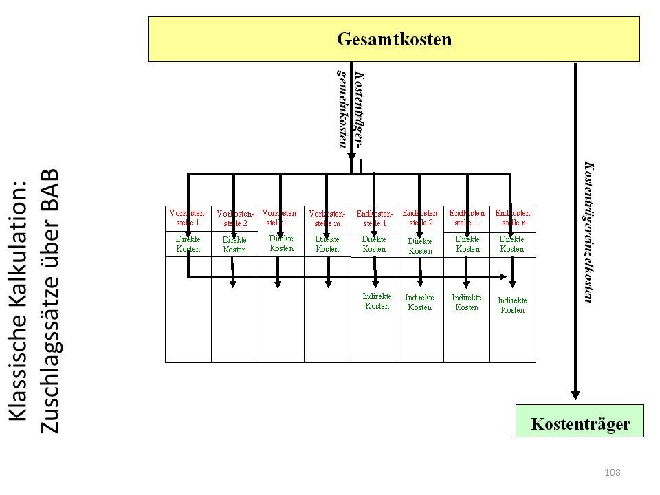 Klassische Kalkulation: Zuschlagssätze über BAB 108