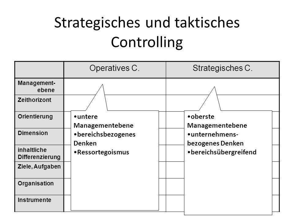Strategisches und taktisches Controlling Operatives C.Strategisches C. Management- ebene Zeithorizont Orientierung Dimension inhaltliche Differenzieru