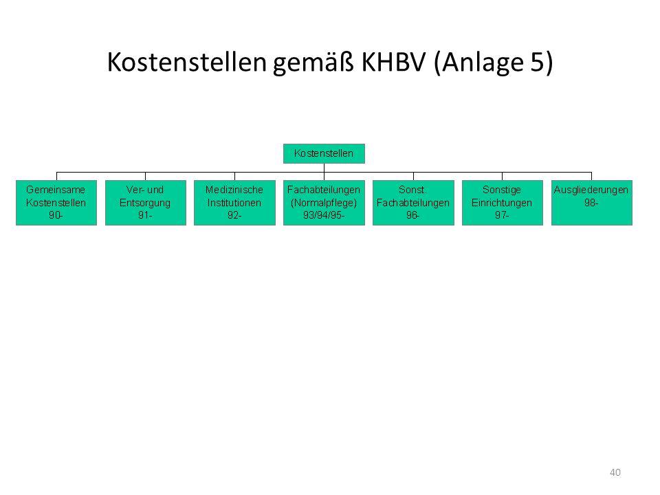 Kostenstellen gemäß KHBV (Anlage 5) 40