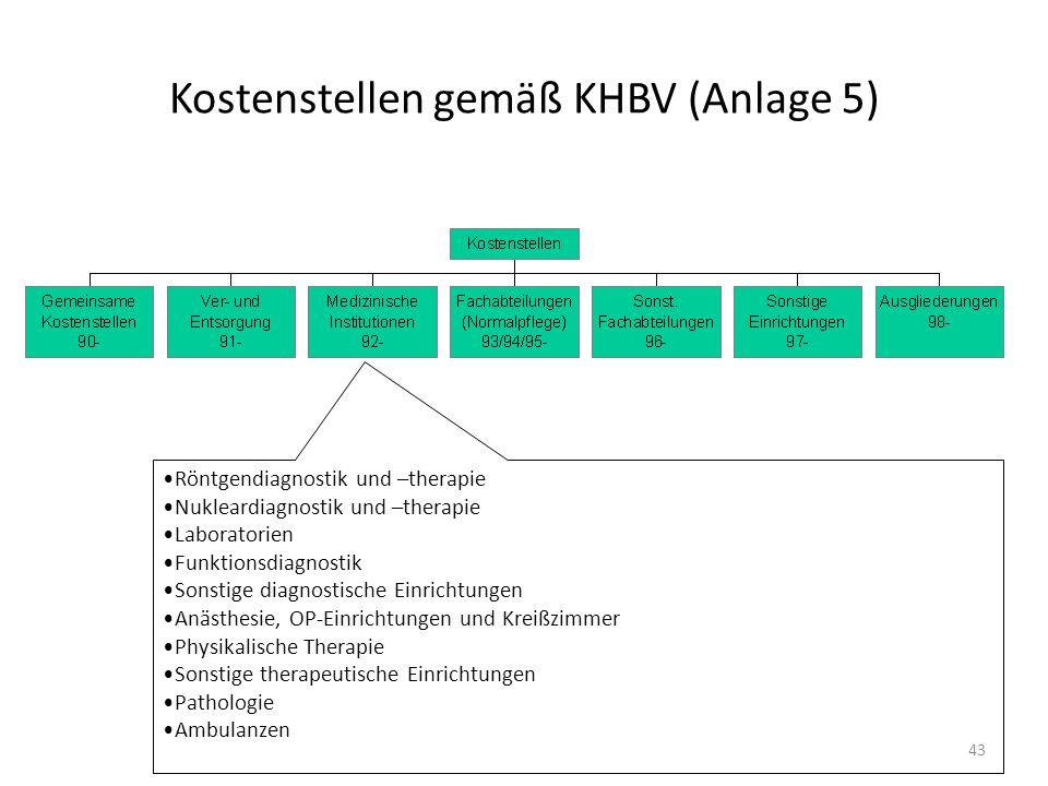 Kostenstellen gemäß KHBV (Anlage 5) Röntgendiagnostik und –therapie Nukleardiagnostik und –therapie Laboratorien Funktionsdiagnostik Sonstige diagnost