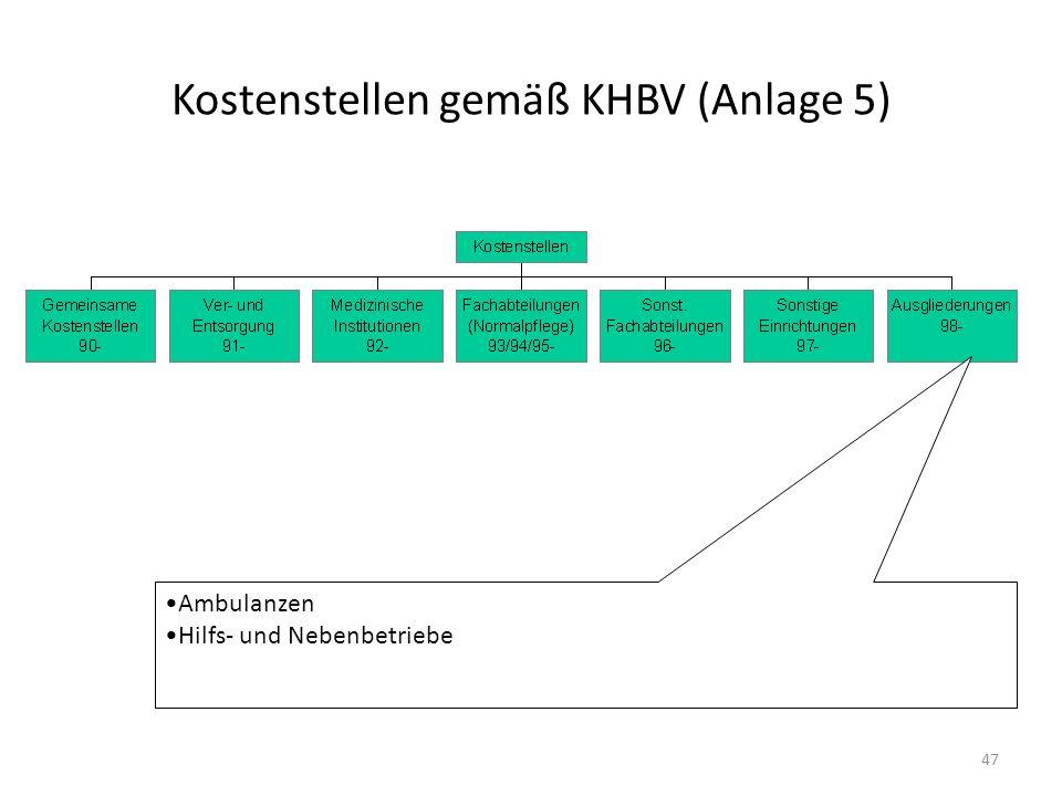 Kostenstellen gemäß KHBV (Anlage 5) Ambulanzen Hilfs- und Nebenbetriebe 47