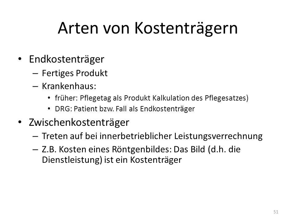 Arten von Kostenträgern Endkostenträger – Fertiges Produkt – Krankenhaus: früher: Pflegetag als Produkt Kalkulation des Pflegesatzes) DRG: Patient bzw
