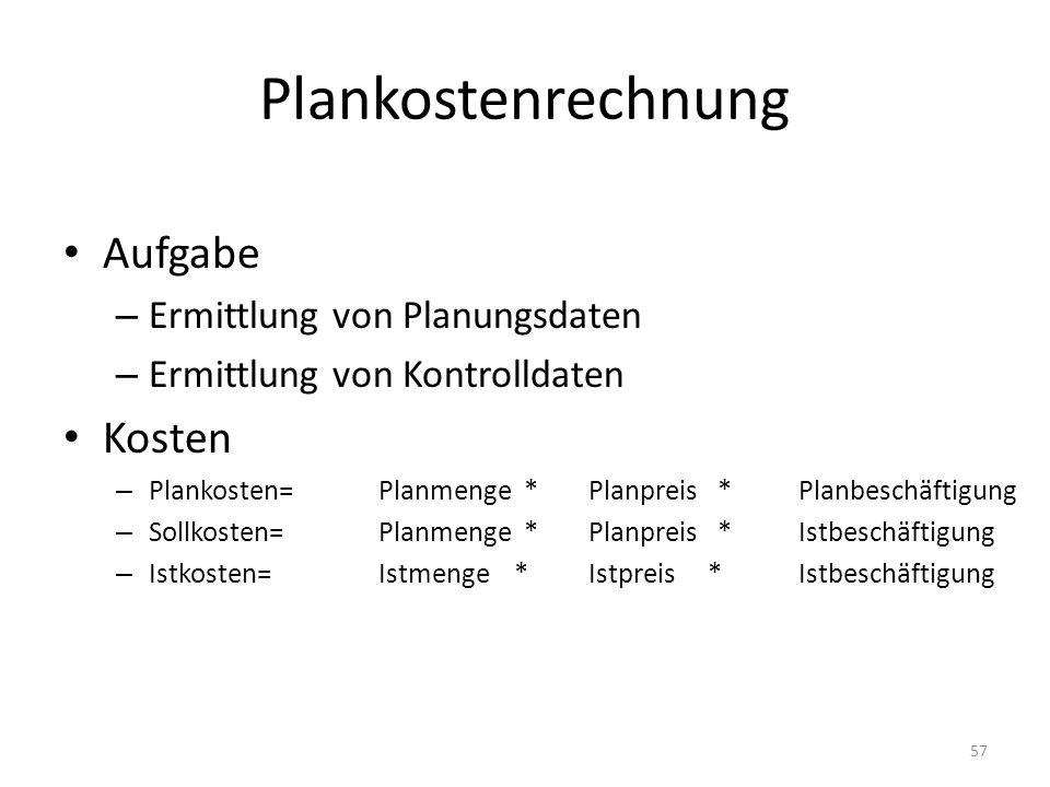 Plankostenrechnung Aufgabe – Ermittlung von Planungsdaten – Ermittlung von Kontrolldaten Kosten – Plankosten=Planmenge * Planpreis *Planbeschäftigung