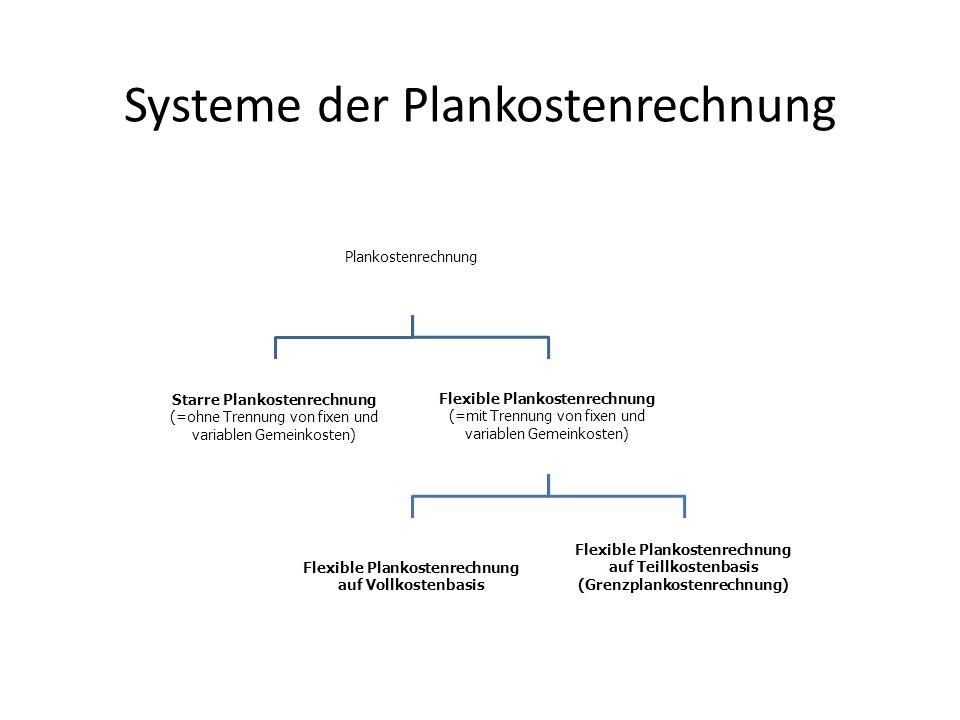 Systeme der PlankostenrechnungPlankostenrechnung Starre Plankostenrechnung (=ohne Trennung von fixen und variablen Gemeinkosten) Flexible Plankostenre