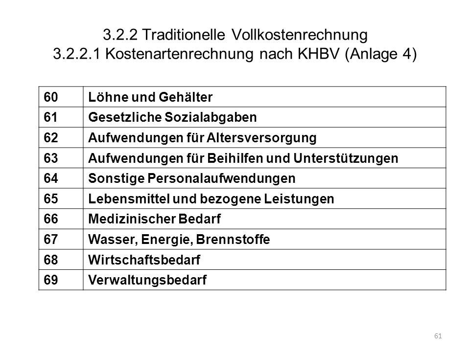 3.2.2 Traditionelle Vollkostenrechnung 3.2.2.1 Kostenartenrechnung nach KHBV (Anlage 4) 60Löhne und Gehälter 61Gesetzliche Sozialabgaben 62Aufwendunge