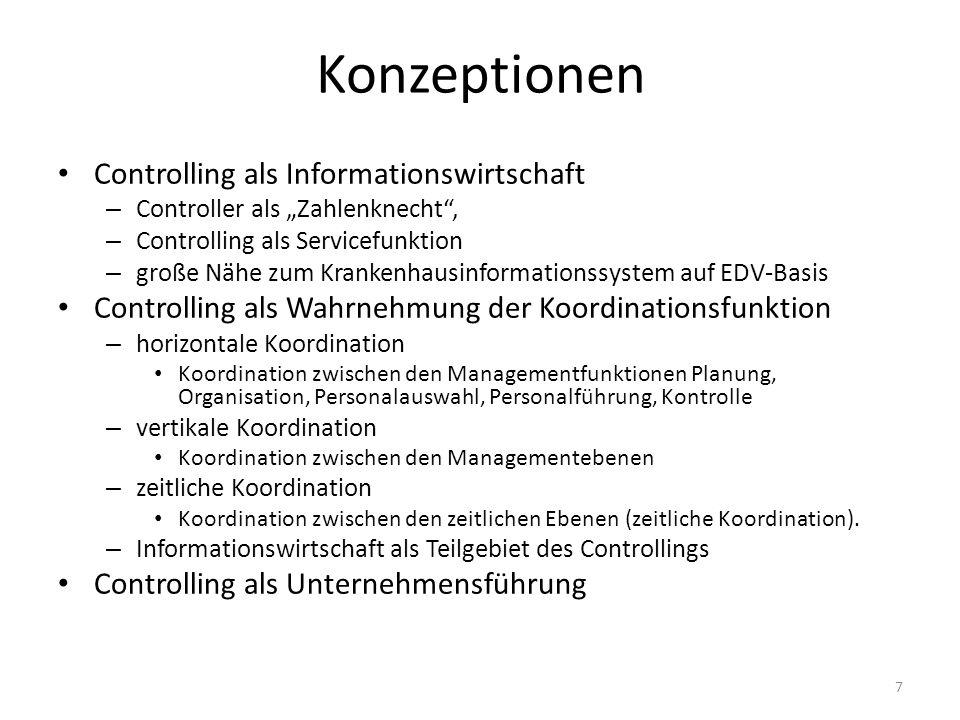 Konzeptionen Controlling als Informationswirtschaft – Controller als Zahlenknecht, – Controlling als Servicefunktion – große Nähe zum Krankenhausinfor