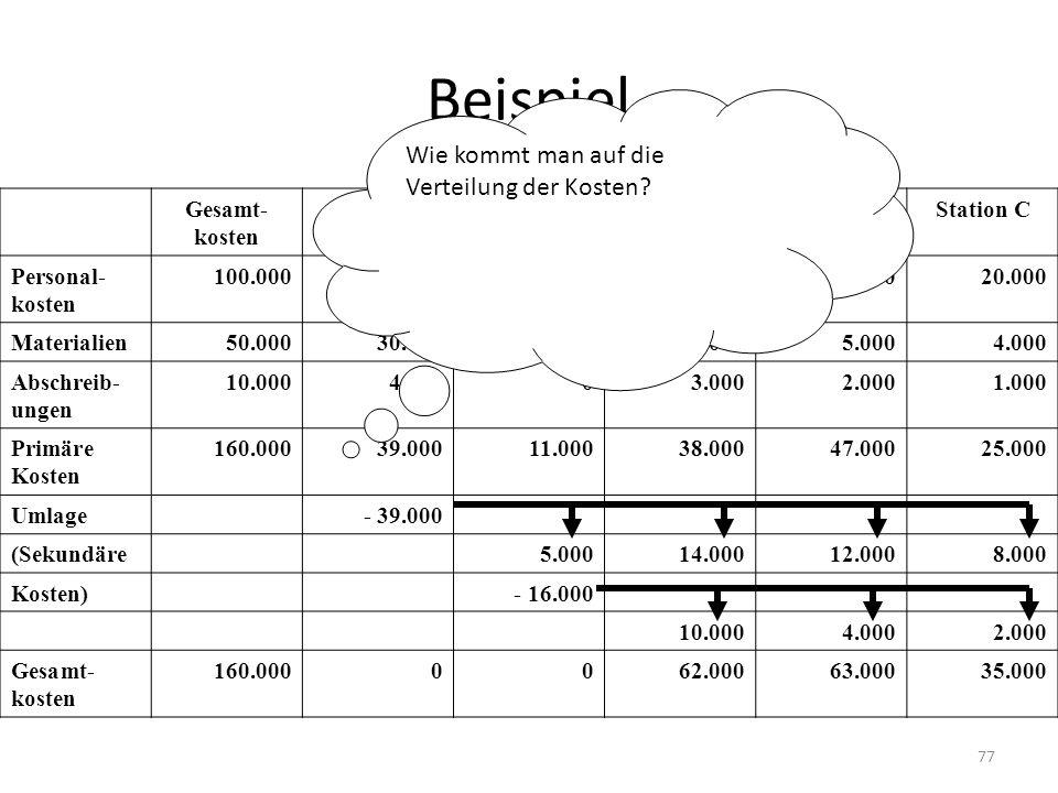 Beispiel Gesamt- kosten HeizwerkReinigungs- dienst Station AStation BStation C Personal- kosten 100.0005.00010.00025.00040.00020.000 Materialien50.000