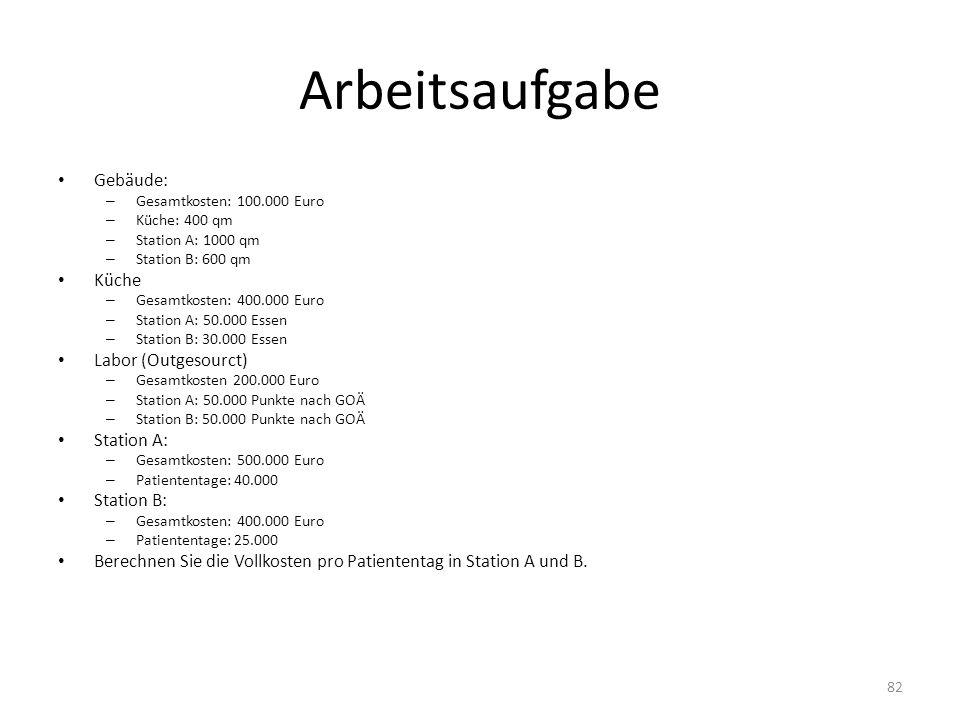Arbeitsaufgabe Gebäude: – Gesamtkosten: 100.000 Euro – Küche: 400 qm – Station A: 1000 qm – Station B: 600 qm Küche – Gesamtkosten: 400.000 Euro – Sta