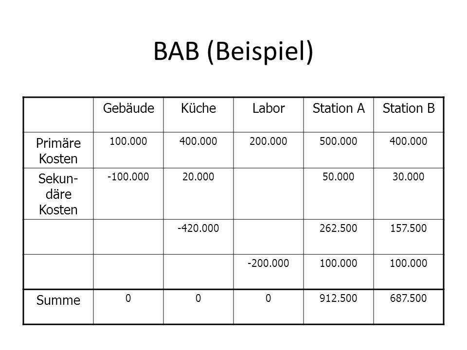BAB (Beispiel) GebäudeKücheLaborStation AStation B Primäre Kosten 100.000400.000200.000500.000400.000 Sekun- däre Kosten -100.00020.00050.00030.000 -4