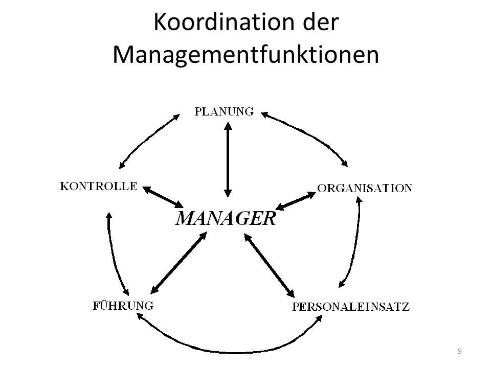 Koordination der Managementfunktionen 9
