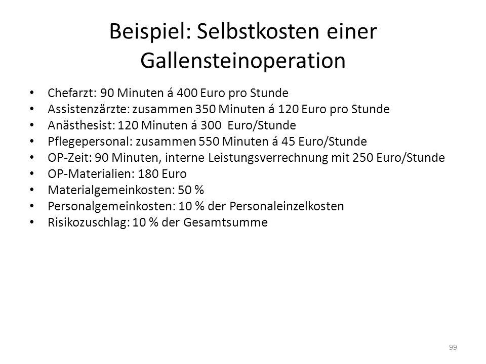 Beispiel: Selbstkosten einer Gallensteinoperation Chefarzt: 90 Minuten á 400 Euro pro Stunde Assistenzärzte: zusammen 350 Minuten á 120 Euro pro Stund