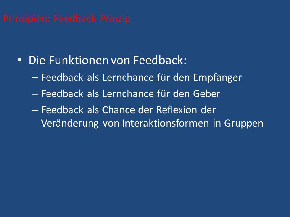 Die Funktionen von Feedback: – Feedback als Lernchance für den Empfänger – Feedback als Lernchance für den Geber – Feedback als Chance der Reflexion der Veränderung von Interaktionsformen in Gruppen Prinzipien: Feedback Prinzip