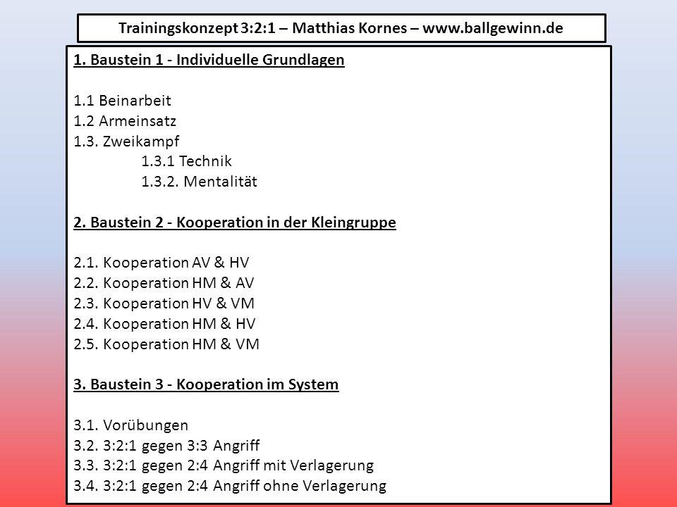 Trainingskonzept 3:2:1 – Matthias Kornes – www.ballgewinn.de 1.