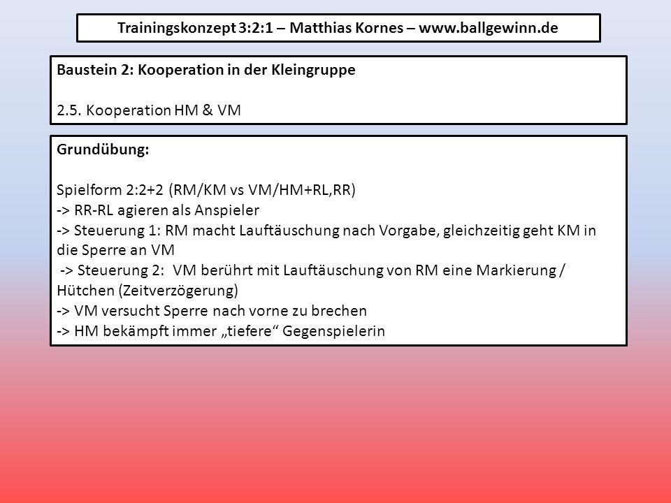 Baustein 2: Kooperation in der Kleingruppe 2.5.