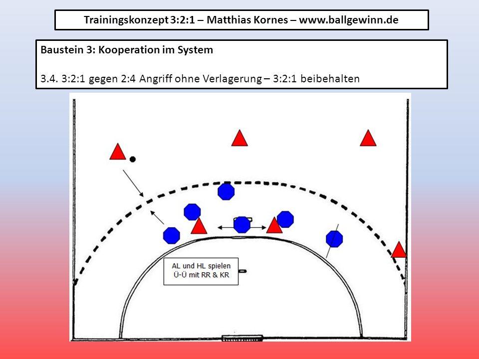 Trainingskonzept 3:2:1 – Matthias Kornes – www.ballgewinn.de Baustein 3: Kooperation im System 3.4.