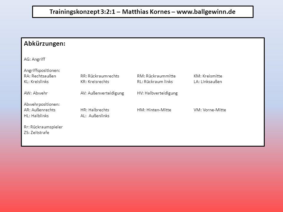Trainingskonzept 3:2:1 – Matthias Kornes – www.ballgewinn.de Abkürzungen: AG: Angriff Angriffspositionen: RA: RechtsaußenRR: RückraumrechtsRM: Rückraummitte KM: Kreismitte KL: KreislinksKR: Kreisrechts RL: Rückraum linksLA: Linksaußen AW: AbwehrAV: AußenverteidigungHV: Halbverteidigung Abwehrpositionen: AR: AußenrechtsHR: HalbrechtsHM: Hinten-Mitte VM: Vorne-Mitte HL: HalblinksAL: Außenlinks Rr: Rückraumspieler ZS: Zeitstrafe