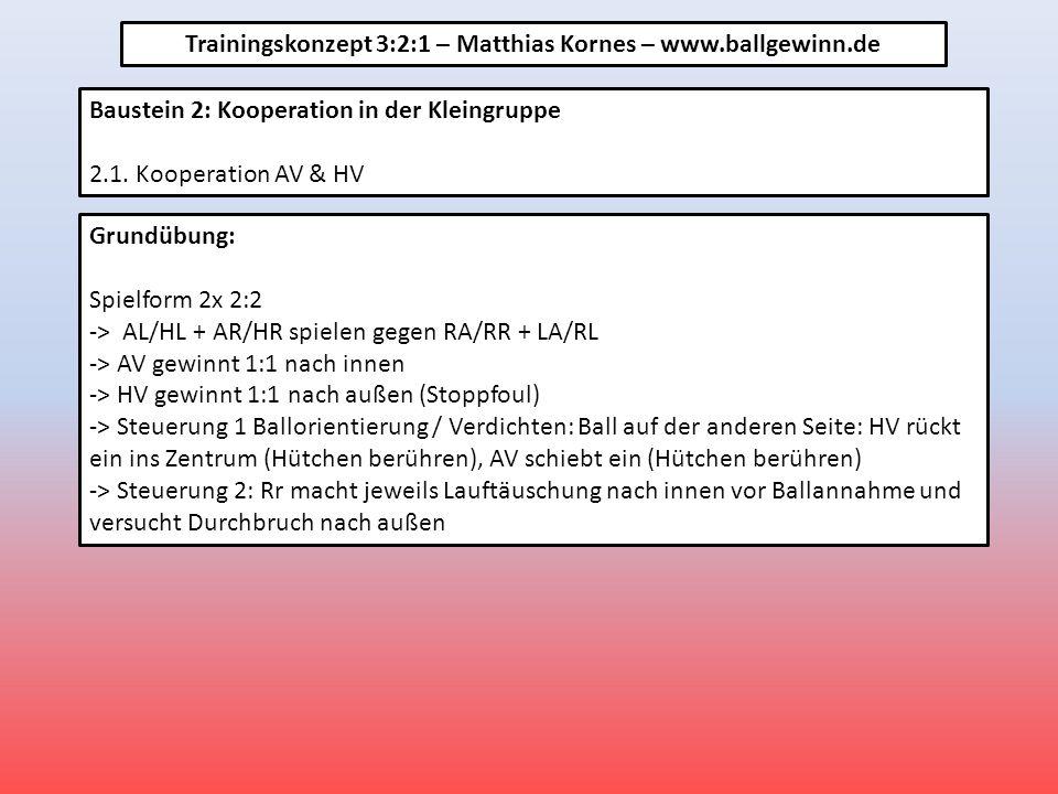 Baustein 2: Kooperation in der Kleingruppe 2.1.