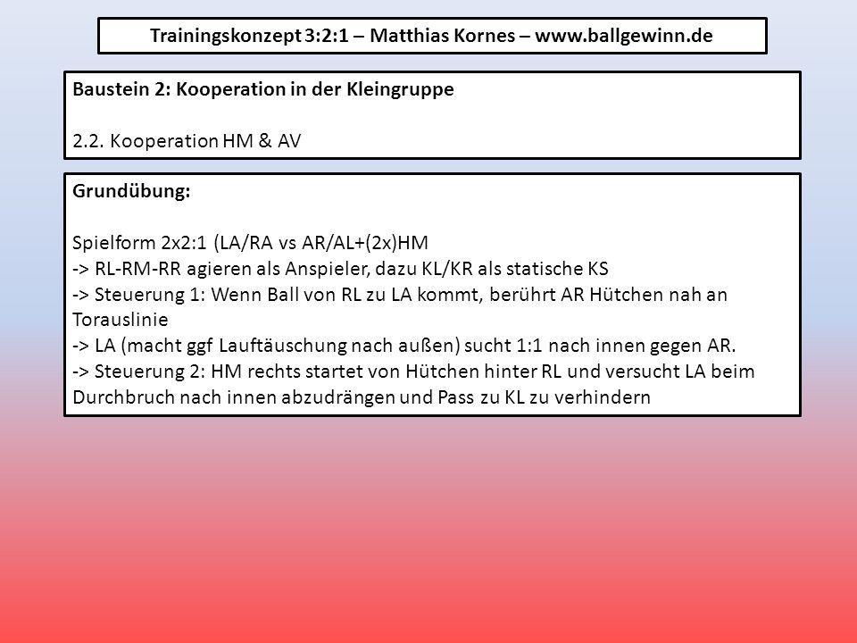 Baustein 2: Kooperation in der Kleingruppe 2.2.
