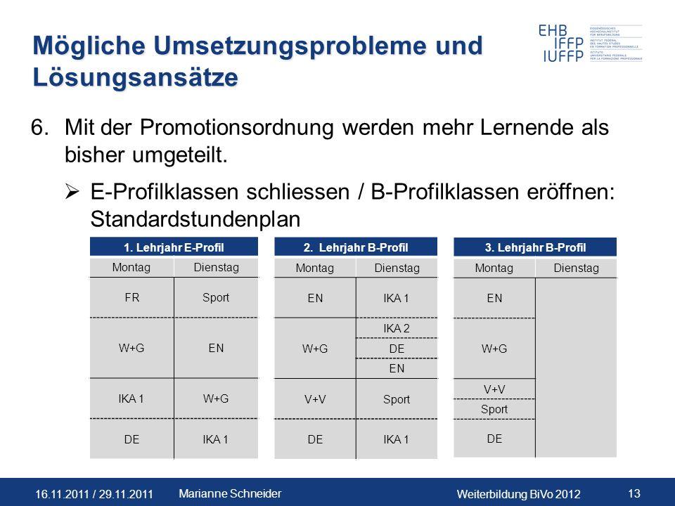 16.11.2011 / 29.11.2011Weiterbildung BiVo 2012 13Marianne Schneider Mögliche Umsetzungsprobleme und Lösungsansätze 6.Mit der Promotionsordnung werden
