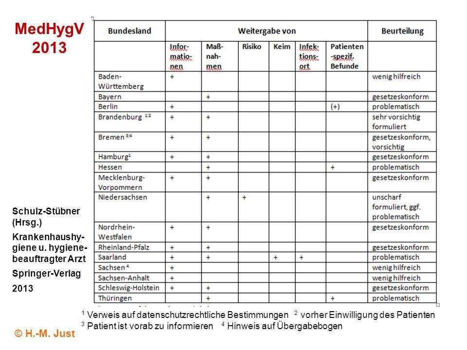 1 Verweis auf datenschutzrechtliche Bestimmungen 2 vorher Einwilligung des Patienten 3 Patient ist vorab zu informieren 4 Hinweis auf Übergabebogen ©