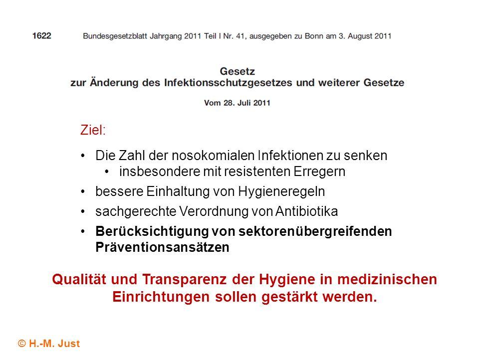 Ziel: Die Zahl der nosokomialen Infektionen zu senken insbesondere mit resistenten Erregern bessere Einhaltung von Hygieneregeln sachgerechte Verordnu