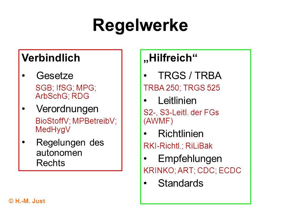 Verbindlich Gesetze SGB; IfSG; MPG; ArbSchG; RDG Verordnungen BioStoffV; MPBetreibV; MedHygV Regelungen des autonomen Rechts Hilfreich TRGS / TRBA TRB