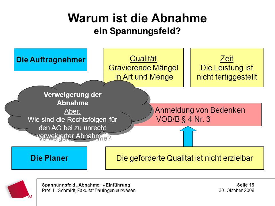 Seite 19 30. Oktober 2008 Spannungsfeld Abnahme - Einführung Prof. L. Schmidt, Fakultät Bauingenieurwesen Warum ist die Abnahme ein Spannungsfeld? Qua