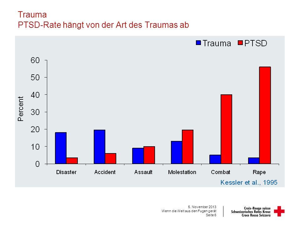 Trauma Sequentielle Traumatisierung Ausgeprägte kumulative Belastungssituationen durch staatliche Verfolgung, Krieg, Flucht, Exil.