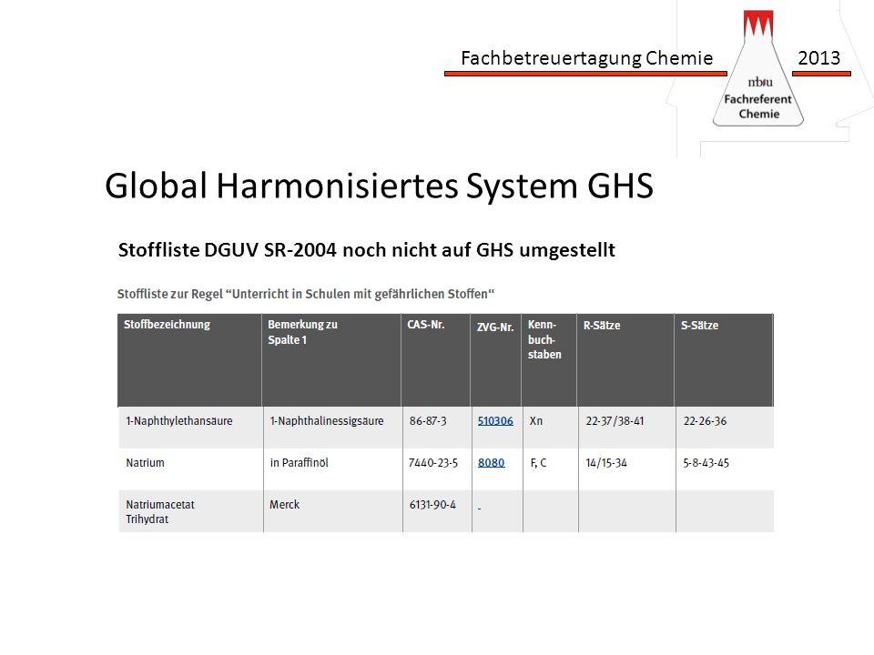 Fachbetreuertagung Chemie 2013 Global Harmonisiertes System GHS Stoffliste DGUV SR-2004 noch nicht auf GHS umgestellt
